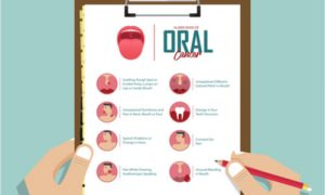 checking each part of the oral cavity